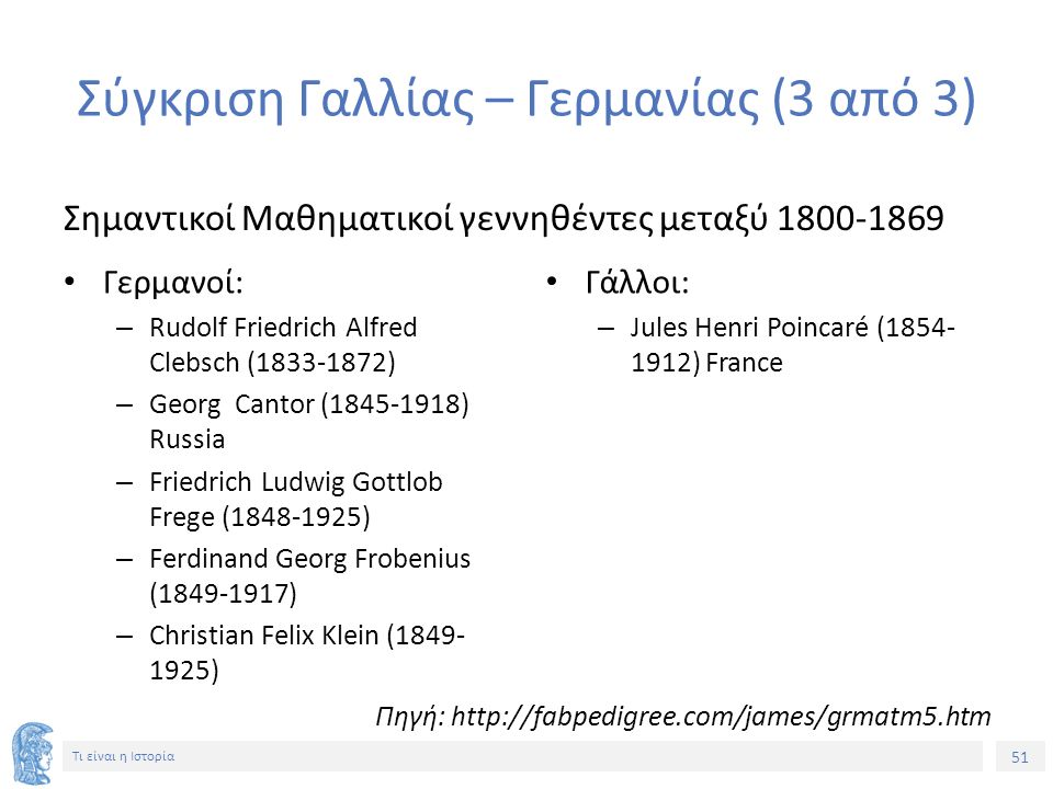 51 Τι είναι η Ιστορία Σύγκριση Γαλλίας – Γερμανίας (3 από 3) Σημαντικοί Μαθηματικοί γεννηθέντες μεταξύ 1800-1869 Γερμανοί: – Rudolf Friedrich Alfred Clebsch (1833-1872) – Georg Cantor (1845-1918) Russia – Friedrich Ludwig Gottlob Frege (1848-1925) – Ferdinand Georg Frobenius (1849-1917) – Christian Felix Klein (1849- 1925) Γάλλοι: – Jules Henri Poincaré (1854- 1912) France Πηγή: http://fabpedigree.com/james/grmatm5.htm