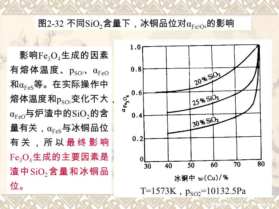 8 图 2-32 不同 SiO 2 含量下,冰铜品位对 α Fe 3 O 4 的影响 影响 Fe 3 O 4 生成的因素 有熔体温度、 p SO 2 、 α FeO 和 α FeS 等。在实际操作中 熔体温度和 p SO 2 变化不大, α FeO 与炉渣中的 SiO 2 的含 量有关, α FeS 与冰铜品位 有关,所以最终影响 Fe 3 O 4 生成的主要因素是 渣中 SiO 2 含量和冰铜品 位。 T=1573K , p SO2 =10132.5Pa