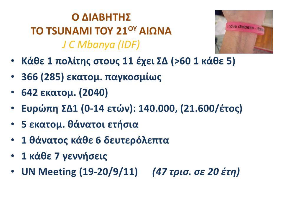 Ο ΔΙΑΒΗΤΗΣ ΤΟ TSUNAMI ΤΟΥ 21 ΟΥ ΑΙΩΝΑ J C Mbanya (IDF) Κάθε 1 πολίτης στους 11 έχει ΣΔ (>60 1 κάθε 5) 366 (285) εκατομ. παγκοσμίως 642 εκατομ. (2040)