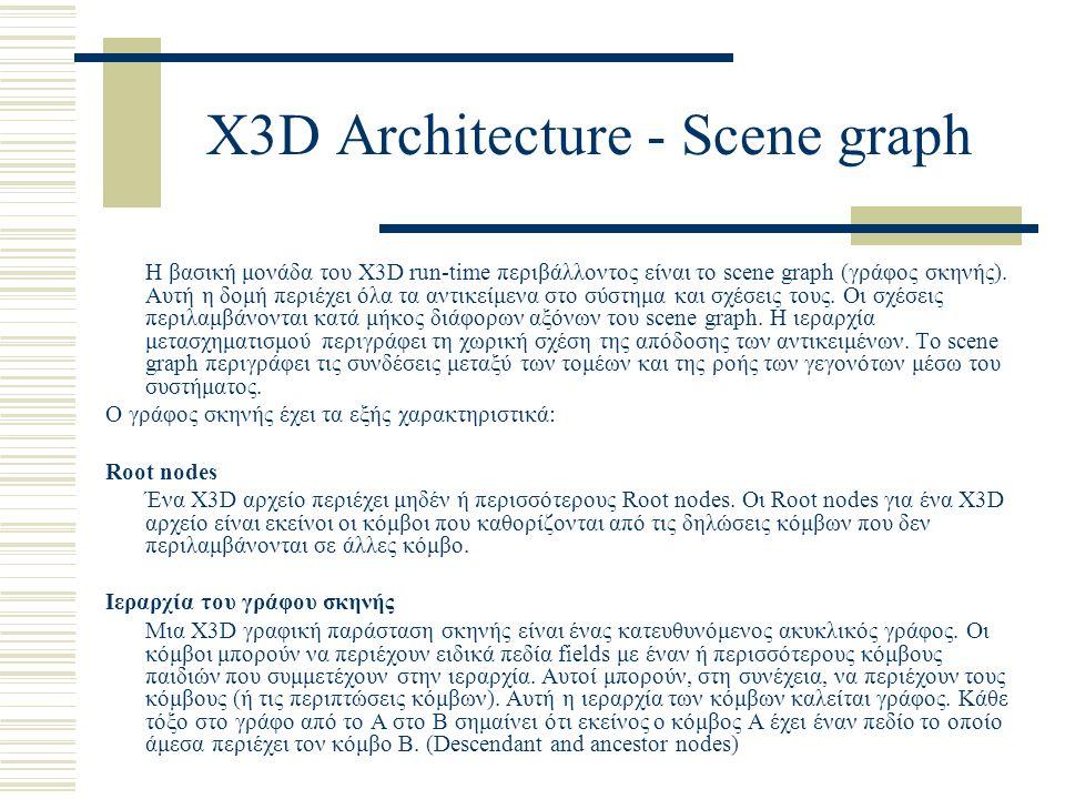 X3D Architecture - Scene graph Η βασική μονάδα του X3D run-time περιβάλλοντος είναι το scene graph (γράφος σκηνής).
