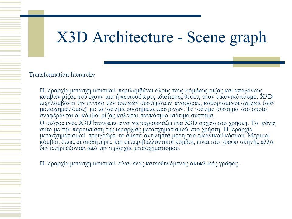 X3D Architecture - Scene graph Transformation hierarchy Η ιεραρχία μετασχηματισμού περιλαμβάνει όλους τους κόμβους ρίζας και απογόνους κόμβων ρίζας που έχουν μια ή περισσότερες ιδιαίτερες θέσεις στον εικονικό κόσμο.