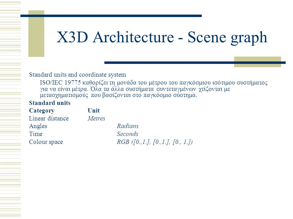 X3D Architecture - Scene graph Standard units and coordinate system ISO/IEC 19775 καθορίζει τη μονάδα του μέτρου του παγκόσμιου ισότιμου συστήματος για να είναι μέτρα.