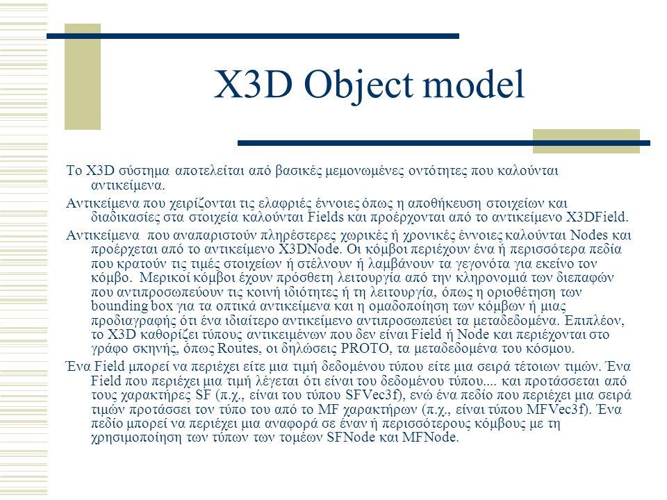 X3D Object model Το X3D σύστημα αποτελείται από βασικές μεμονωμένες οντότητες που καλούνται αντικείμενα. Αντικείμενα που χειρίζονται τις ελαφριές έννο