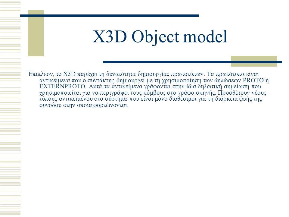 X3D Object model Επιπλέον, το X3D παρέχει τη δυνατότητα δημιουργίας πρωτοτύπων. Τα πρωτότυπα είναι αντικείμενα που ο συντάκτης δημιουργεί με τη χρησιμ