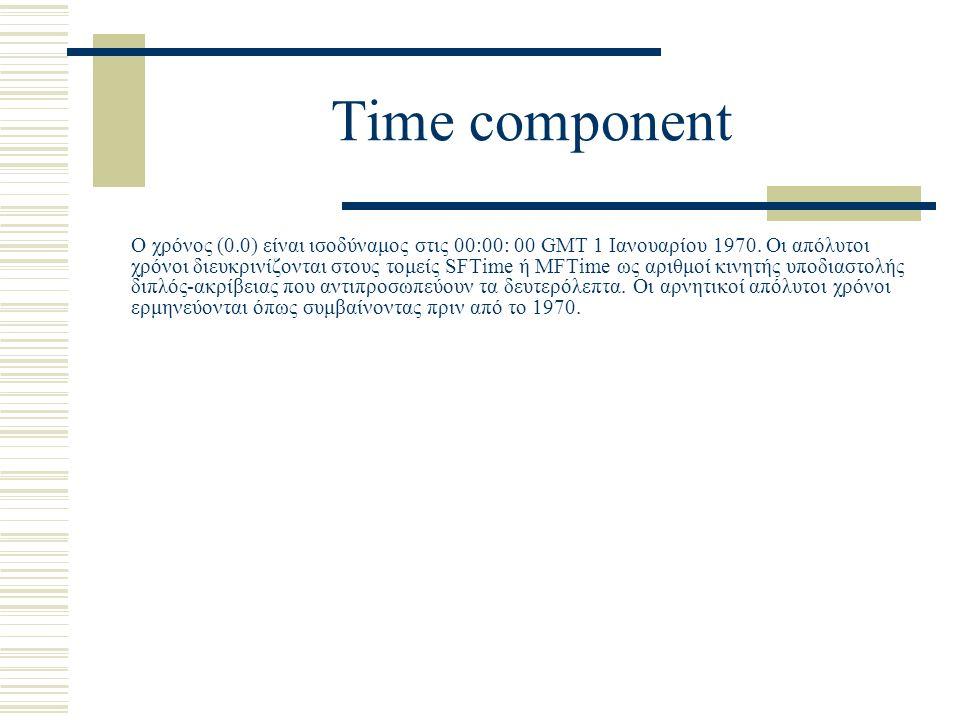 Time component Ο χρόνος (0.0) είναι ισοδύναμος στις 00:00: 00 GMT 1 Ιανουαρίου 1970. Οι απόλυτοι χρόνοι διευκρινίζονται στους τομείς SFTime ή MFTime ω