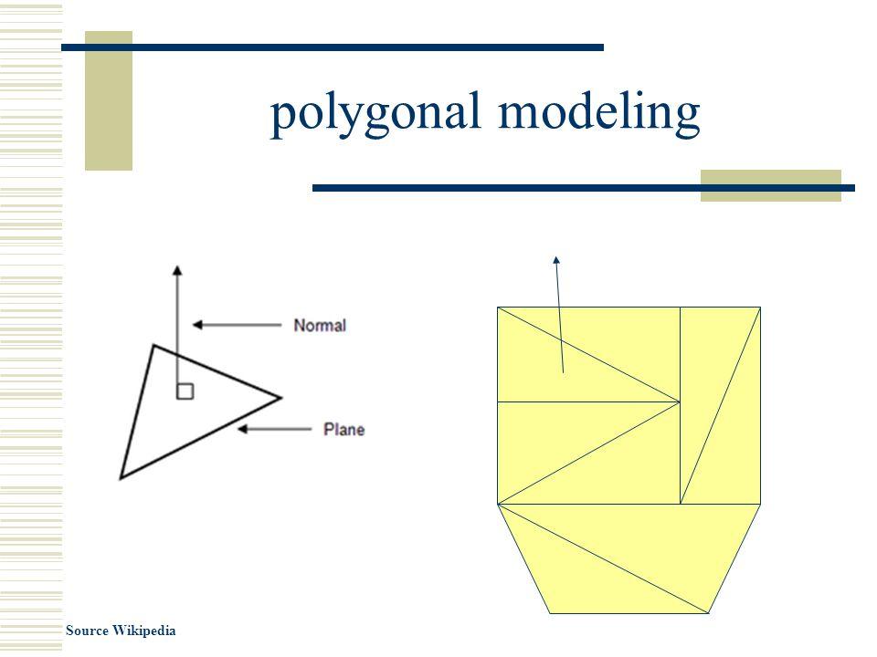 3D Geometry Box Box : X3DGeometryNode { SFNode [in,out] metadata NULL [X3DMetadataObject] SFVec3f [] size 2 2 2 (0,∞) SFBool [] solid TRUE }