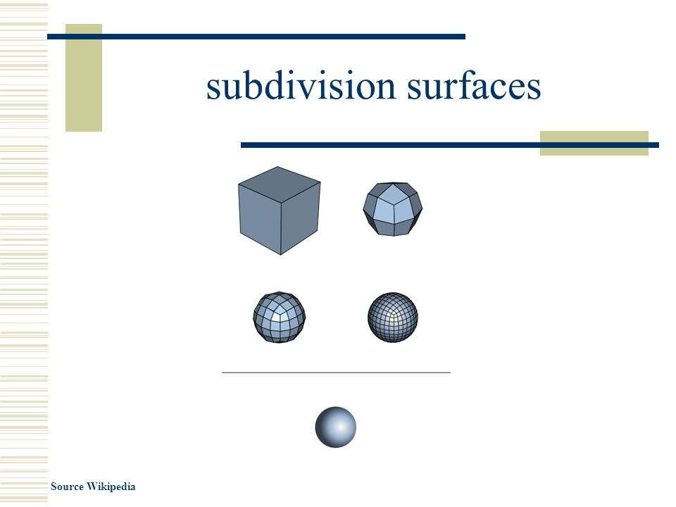 subdivision surfaces Source Wikipedia