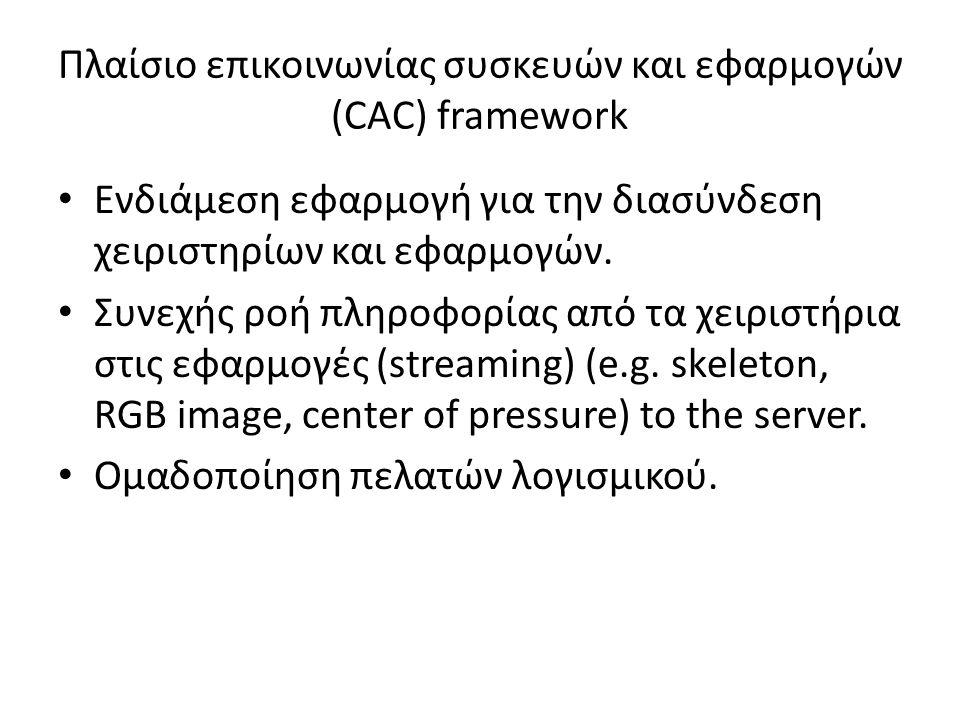 Ενδιάμεση εφαρμογή για την διασύνδεση χειριστηρίων και εφαρμογών. Συνεχής ροή πληροφορίας από τα χειριστήρια στις εφαρμογές (streaming) (e.g. skeleton