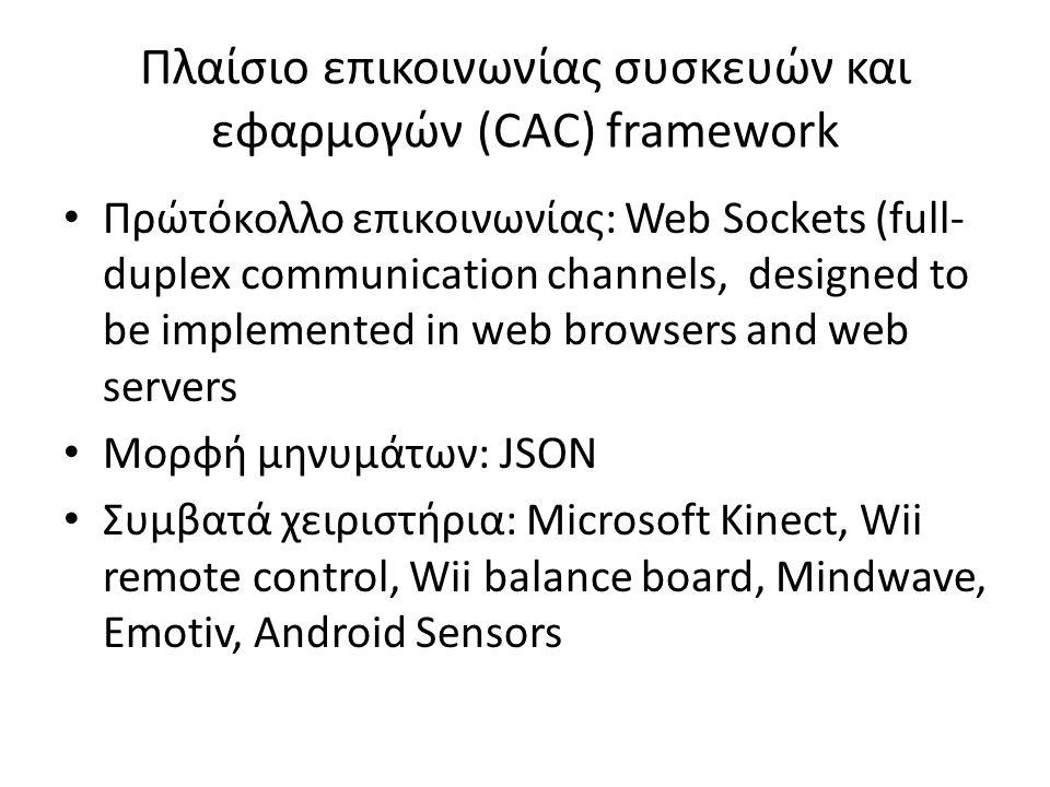 Πρώτόκολλο επικοινωνίας: Web Sockets (full- duplex communication channels, designed to be implemented in web browsers and web servers Μορφή μηνυμάτων: