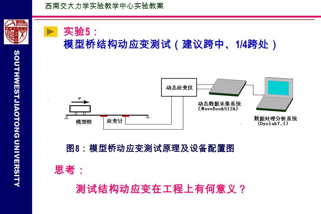 SOUTHWESTJIAOTONG UNIVERSITY 实验 5 : 模型桥结构动应变测试(建议跨中、 1/4 跨处) 图 8 :模型桥动应变测试原理及设备配置图 思考: 测试结构动应变在工程上有何意义? 西南交大力学实验教学中心实验教案