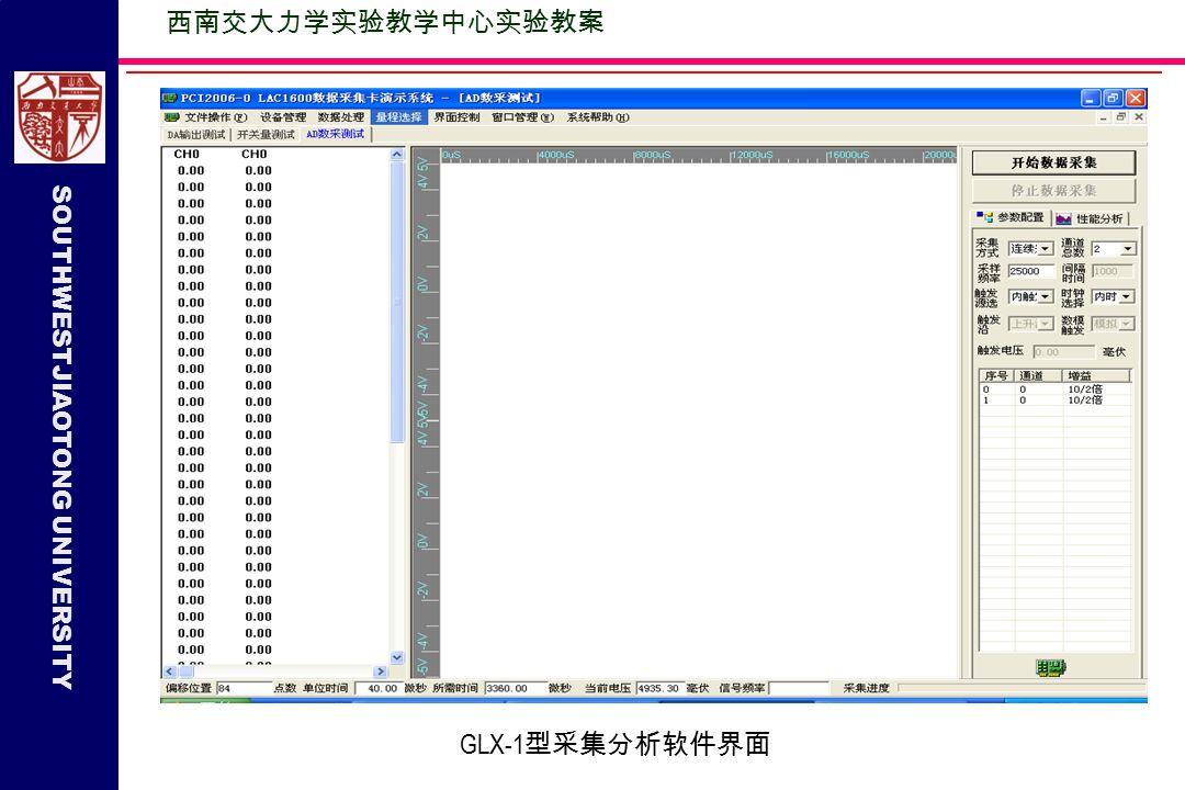 SOUTHWESTJIAOTONG UNIVERSITY GLX-1 型采集分析软件界面 西南交大力学实验教学中心实验教案