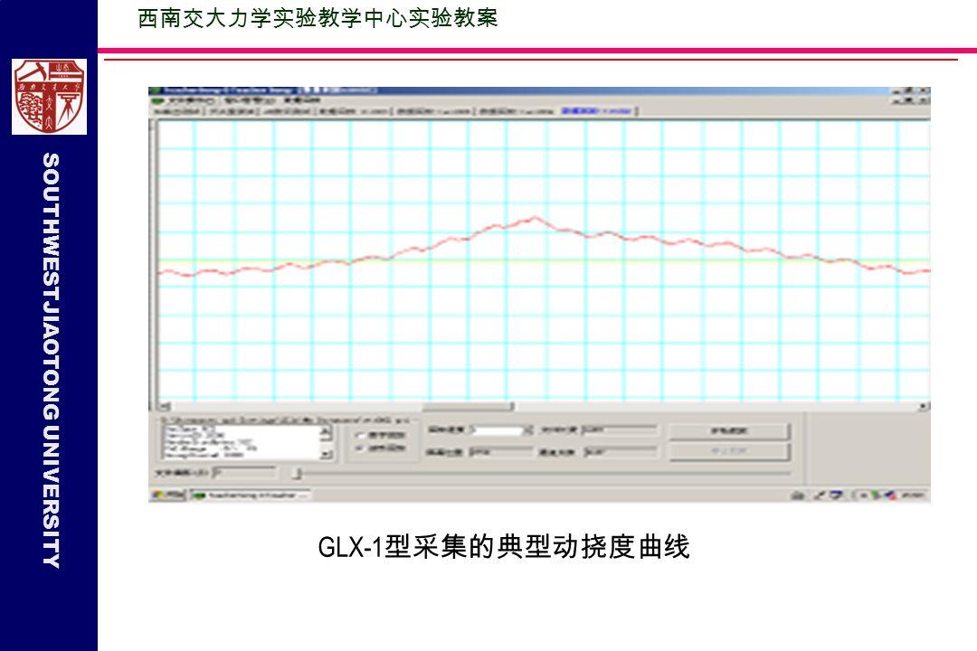 SOUTHWESTJIAOTONG UNIVERSITY GLX-1 型采集的典型动挠度曲线 西南交大力学实验教学中心实验教案