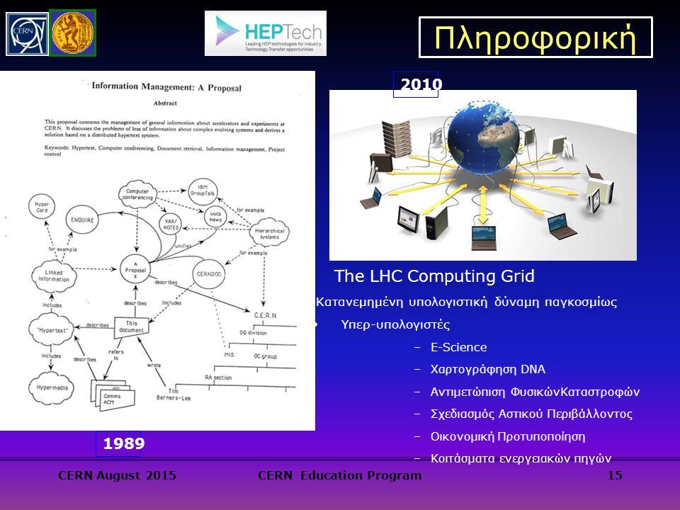 Πληροφορική The LHC Computing Grid Κατανεμημένη υπολογιστική δύναμη παγκοσμίως Υπερ-υπολογιστές –E-Science –Χαρτογράφηση DNA –Αντιμετώπιση ΦυσικώνΚαταστροφών –Σχεδιασμός Αστικού Περιβάλλοντος –Οικονομική Προτυποποίηση –Κοιτάσματα ενεργειακών πηγών 15 1989 2010 CERN August 2015CERN Education Program