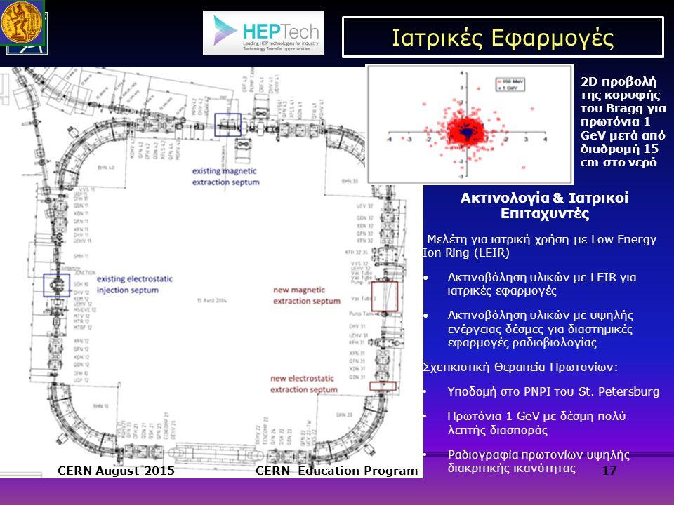 Ιατρικές Εφαρμογές Ακτινολογία & Ιατρικοί Επιταχυντές Μελέτη για ιατρική χρήση με Low Energy Ion Ring (LEIR) Ακτινοβόληση υλικών με LEIR για ιατρικές εφαρμογές Ακτινοβόληση υλικών με υψηλής ενέργειας δέσμες για διαστημικές εφαρμογές ραδιοβιολογίας Σχετικιστική Θεραπεία Πρωτονίων: Υποδομή στο PNPI του St.