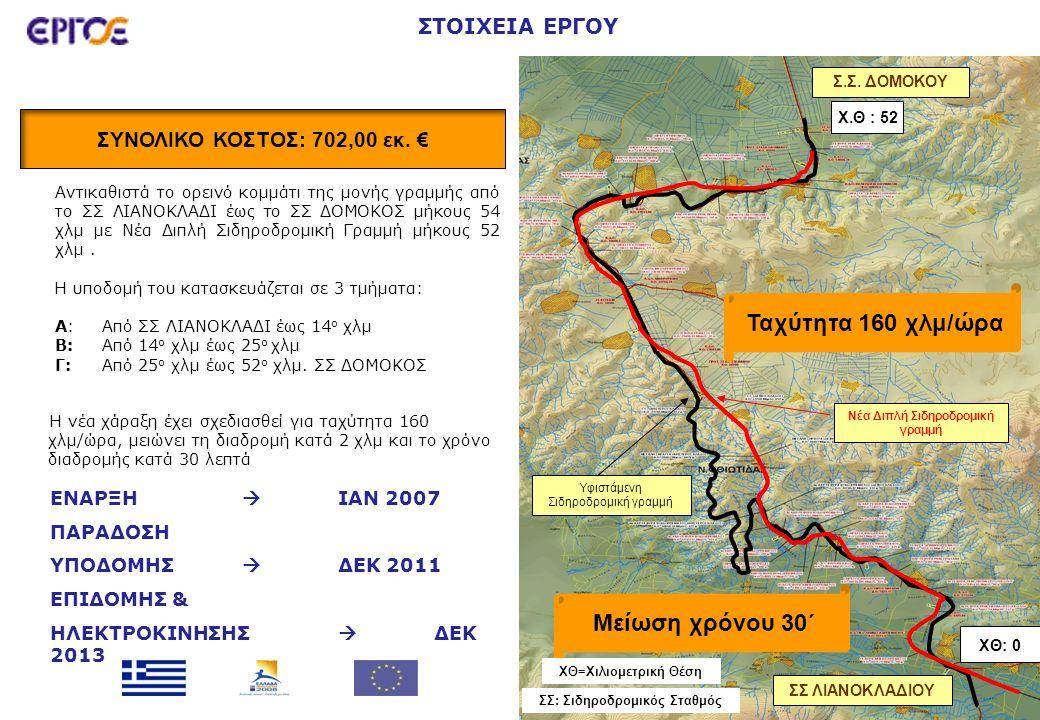 ΣΤΟΙΧΕΙΑ ΕΡΓΟΥ Υφιστάμενη Σιδηροδρομική γραμμή Αντικαθιστά το ορεινό κομμάτι της μονής γραμμής από το ΣΣ ΛΙΑΝΟΚΛΑΔΙ έως το ΣΣ ΔΟΜΟΚΟΣ μήκους 54 χλμ με