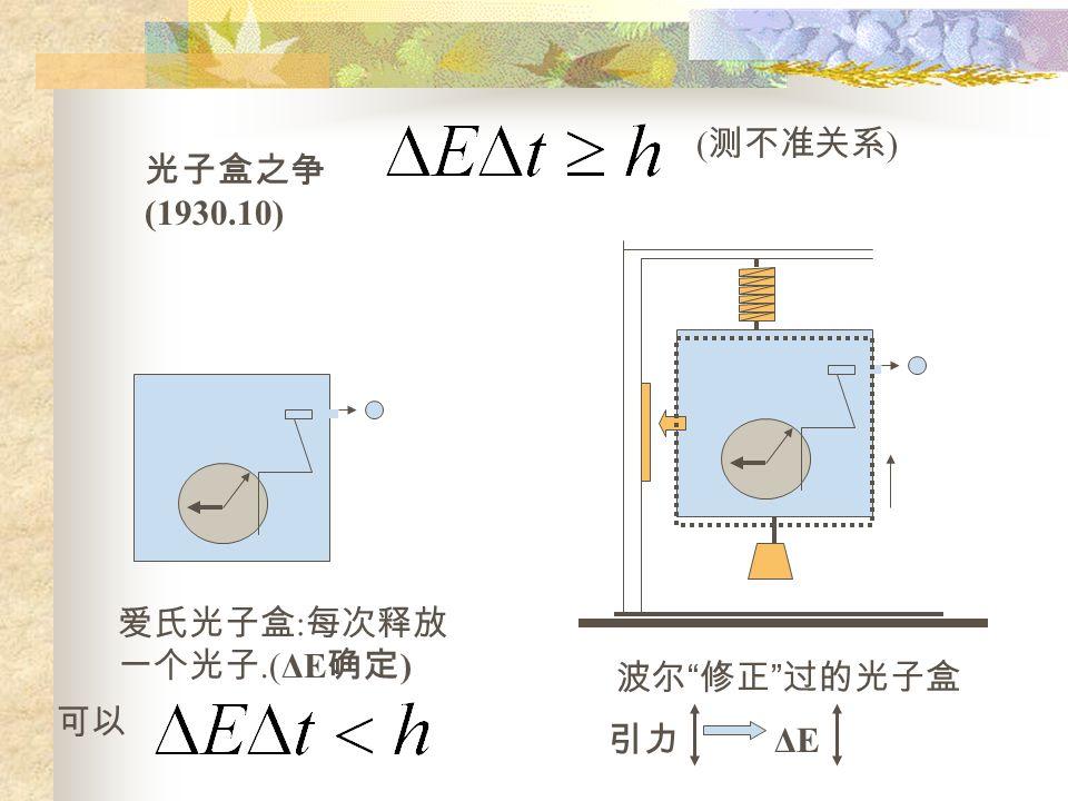 光子盒之争 (1930.10) 爱氏光子盒 : 每次释放 一个光子.(ΔE 确定 ) ( 测不准关系 ) 波尔 修正 过的光子盒 引力 ΔE 可以