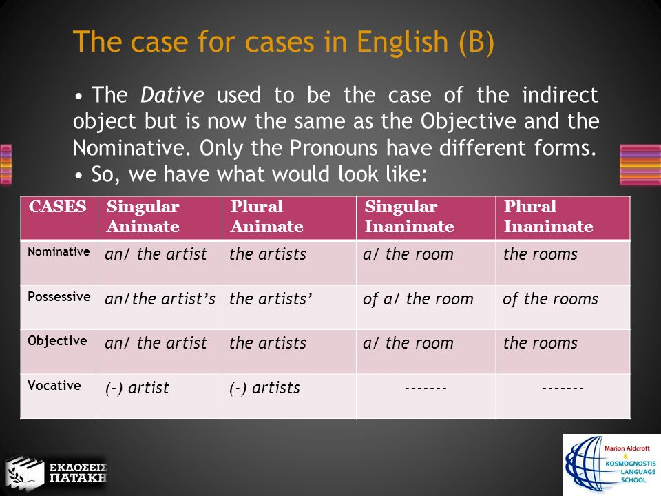 The case for cases in English (B) The Dative used to be the case of the indirect object but is now the same as the Objective and the Nominative.