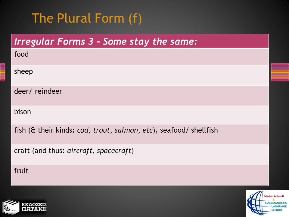 Irregular Forms 3 - Some stay the same: food sheep deer/ reindeer bison fish (& their kinds: cod, trout, salmon, etc), seafood/ shellfish craft (and thus: aircraft, spacecraft) fruit The Plural Form (f)