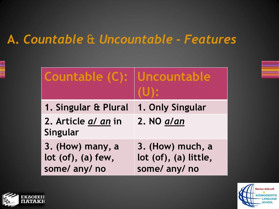 A. Countable & Uncountable - Features Countable (C):Uncountable (U): 1.