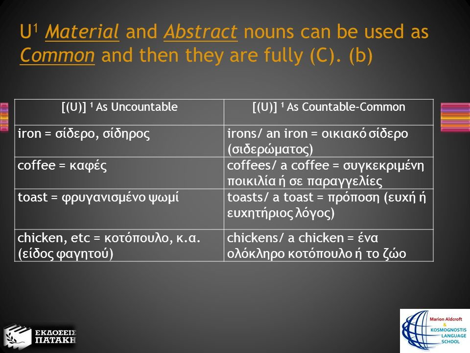 U 1 Material and Abstract nouns can be used as Common and then they are fully (C).