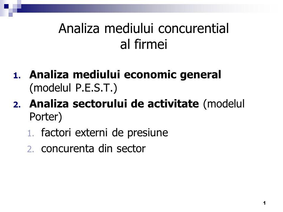1 Analiza mediului concurential al firmei 1. Analiza mediului economic general (modelul P.E.S.T.) 2. Analiza sectorului de activitate (modelul Porter)