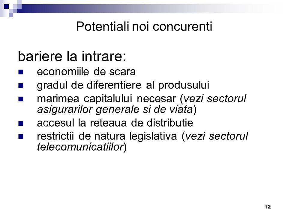 12 Potentiali noi concurenti bariere la intrare: economiile de scara gradul de diferentiere al produsului marimea capitalului necesar (vezi sectorul a