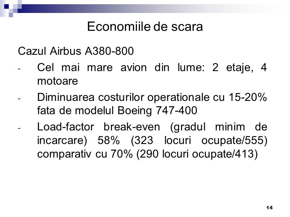 14 Economiile de scara Cazul Airbus A380-800 - Cel mai mare avion din lume: 2 etaje, 4 motoare - Diminuarea costurilor operationale cu 15-20% fata de