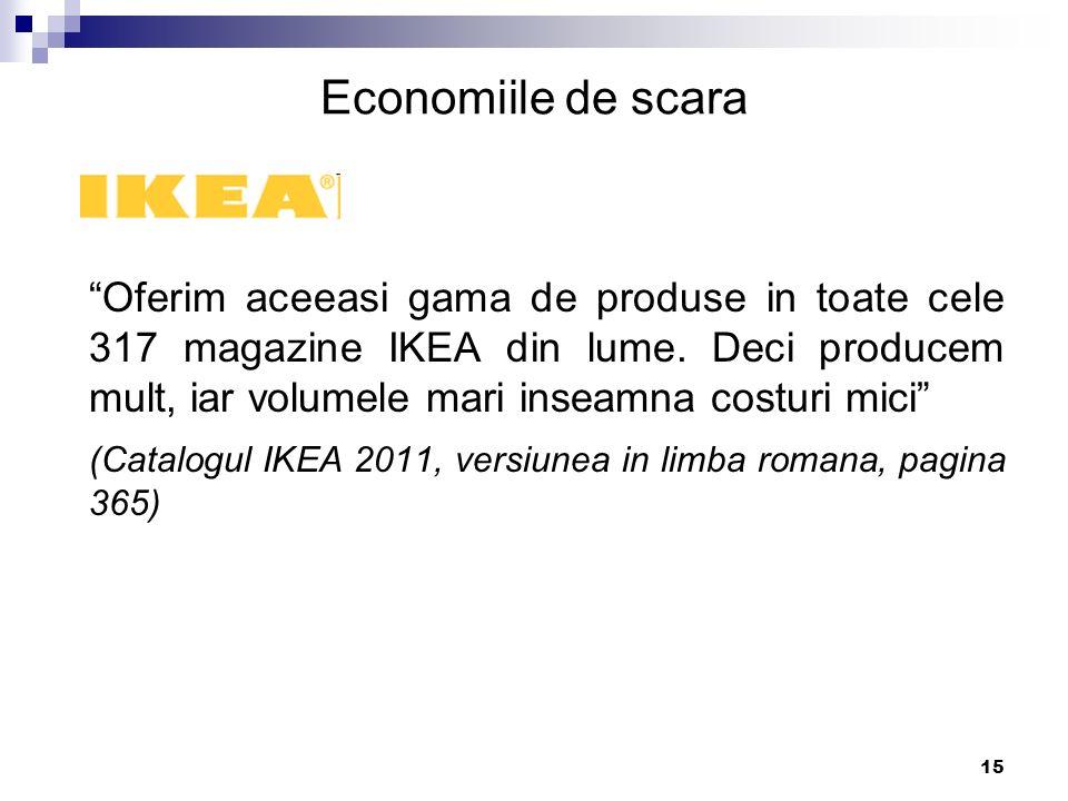 """15 Economiile de scara """"Oferim aceeasi gama de produse in toate cele 317 magazine IKEA din lume. Deci producem mult, iar volumele mari inseamna costur"""