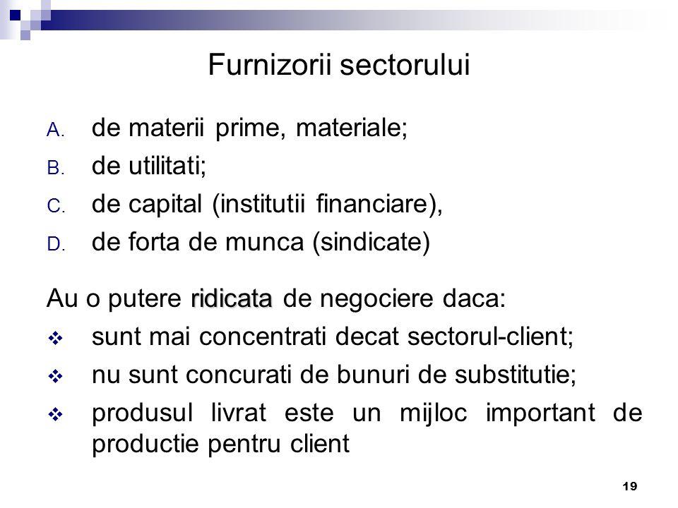 19 Furnizorii sectorului A. de materii prime, materiale; B. de utilitati; C. de capital (institutii financiare), D. de forta de munca (sindicate) ridi