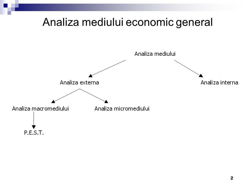 33 Atractivitatea sectorului Se poate aprecia cu ajutorul unei diagrame sectoriale prin care se evalueaza fiecare din determinantele competitivitatii pe o scala de la 0-5.
