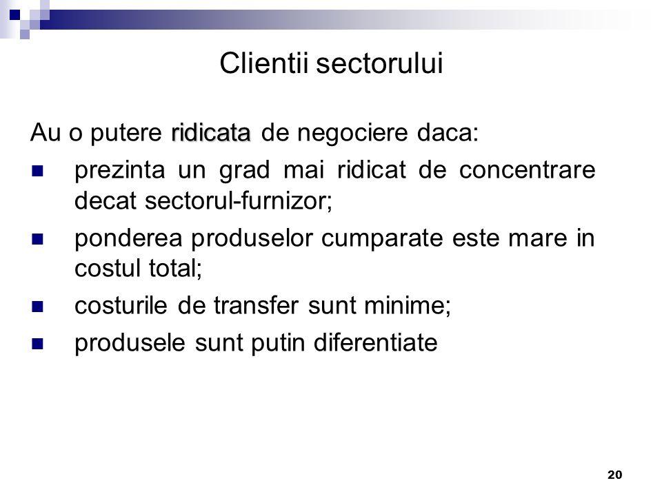 20 Clientii sectorului ridicata Au o putere ridicata de negociere daca: prezinta un grad mai ridicat de concentrare decat sectorul-furnizor; ponderea