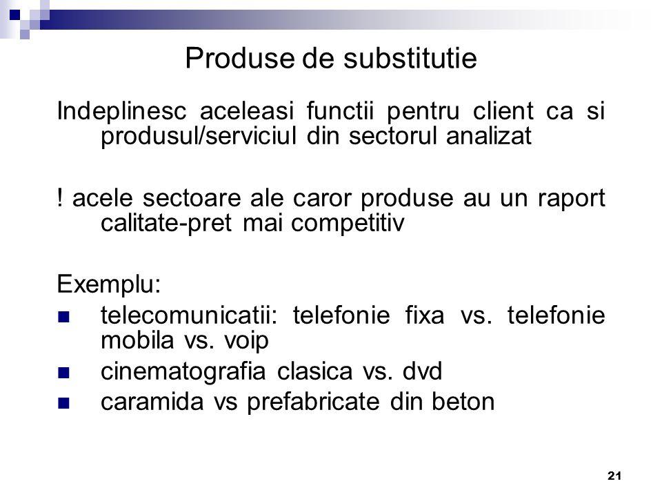 21 Produse de substitutie Indeplinesc aceleasi functii pentru client ca si produsul/serviciul din sectorul analizat ! acele sectoare ale caror produse