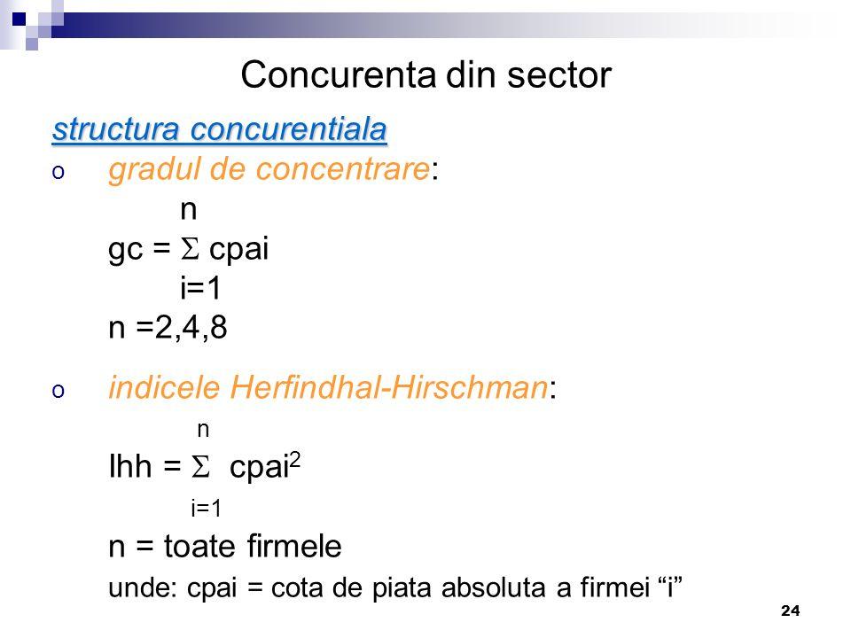 24 Concurenta din sector structura concurentiala o gradul de concentrare: n gc =  cpai i=1 n =2,4,8 o indicele Herfindhal-Hirschman: n Ihh =  cpai 2