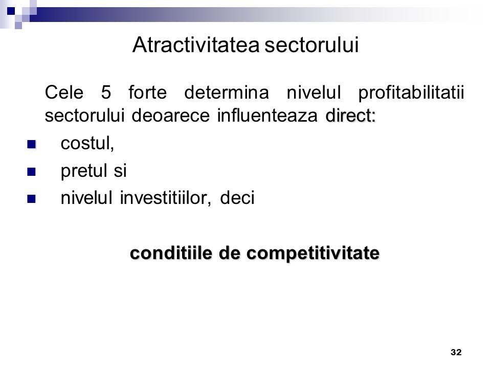32 Atractivitatea sectorului direct: Cele 5 forte determina nivelul profitabilitatii sectorului deoarece influenteaza direct: costul, pretul si nivelu