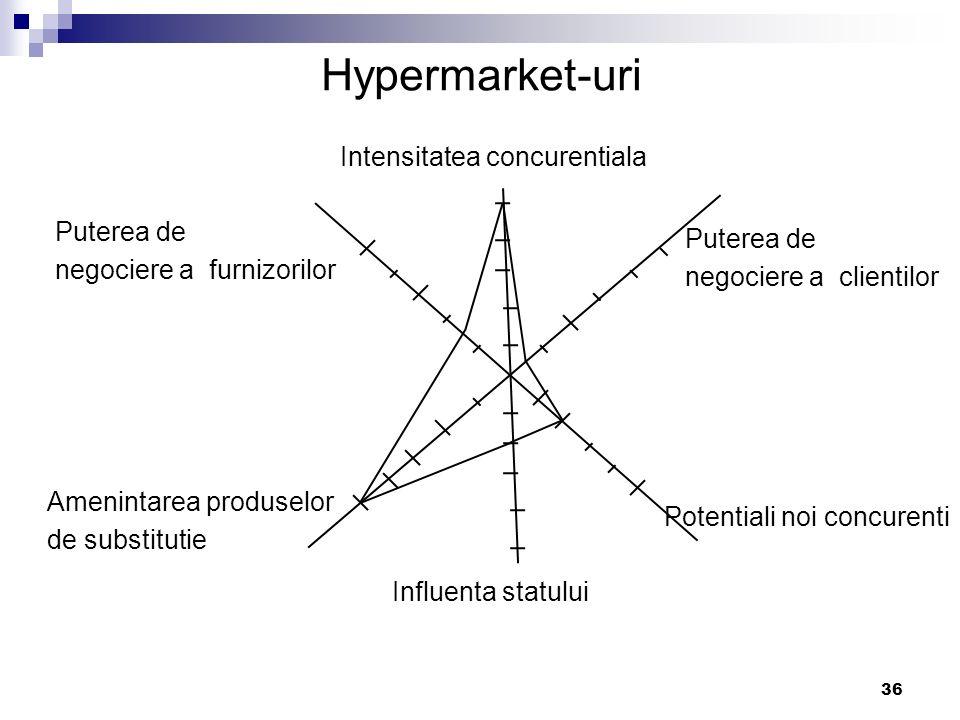 36 Intensitatea concurentiala Puterea de negociere a clientilor Puterea de negociere a furnizorilor Amenintarea produselor de substitutie Potentiali n