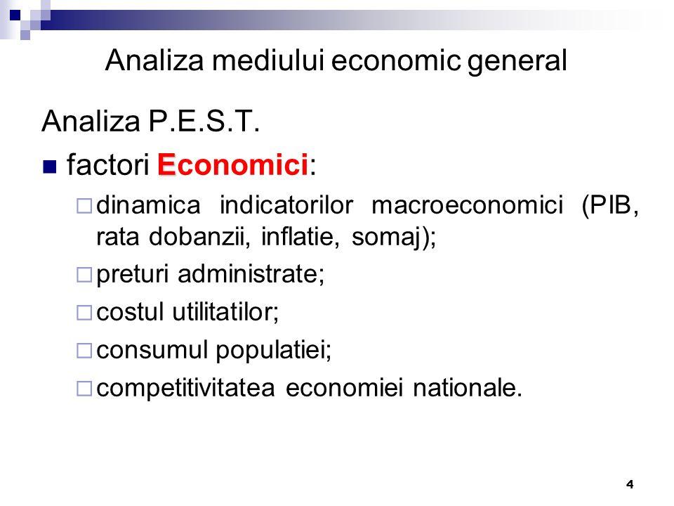 4 Analiza mediului economic general Analiza P.E.S.T. E factori Economici:  dinamica indicatorilor macroeconomici (PIB, rata dobanzii, inflatie, somaj