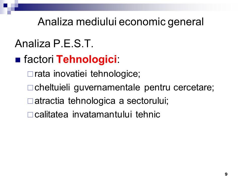 9 Analiza mediului economic general Analiza P.E.S.T. T factori Tehnologici:  rata inovatiei tehnologice;  cheltuieli guvernamentale pentru cercetare