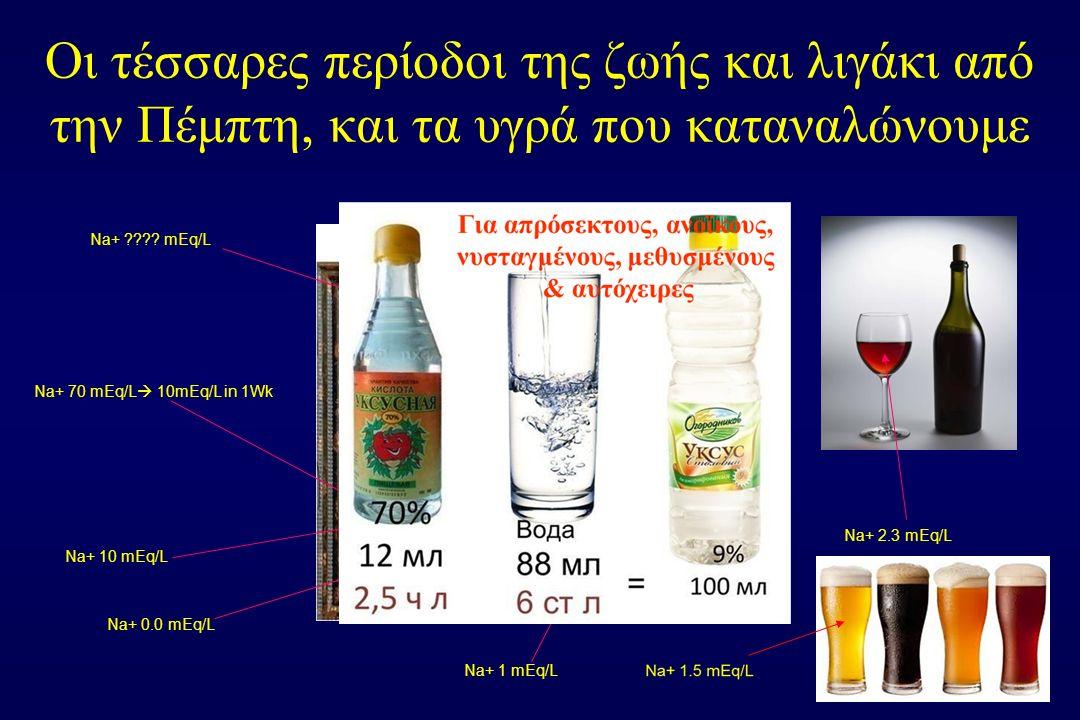 Οι τέσσαρες περίοδοι της ζωής και λιγάκι από την Πέμπτη, και τα υγρά που καταναλώνουμε Na+ 70 mEq/L  10mEq/L in 1Wk Na+ 10 mEq/L Na+ 2.3 mEq/L Na+ 1