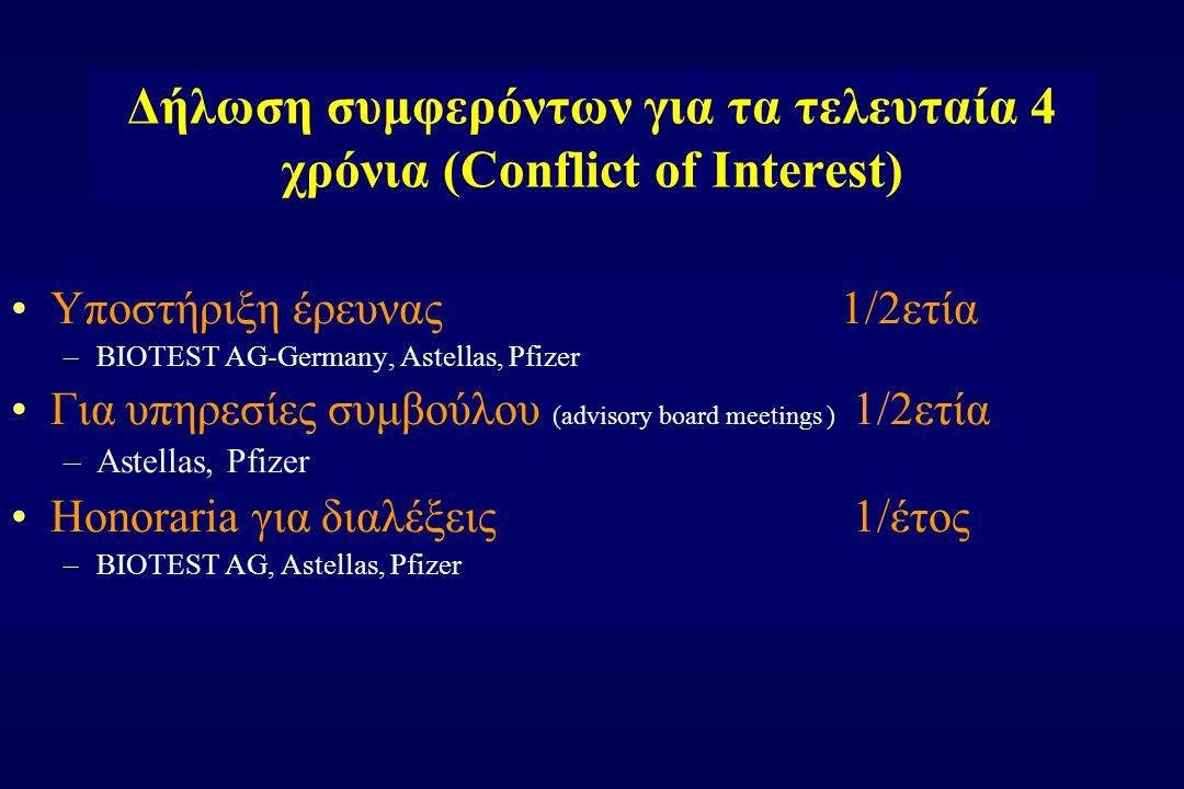 Δήλωση συμφερόντων για τα τελευταία 4 χρόνια (Conflict of Interest) Υποστήριξη έρευνας 1/2ετία –BIOTEST AG-Germany, Astellas, Pfizer Για υπηρεσίες συμ
