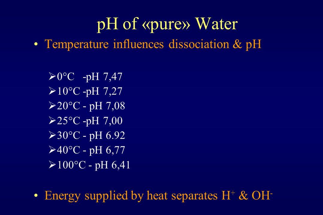 pH of «pure» Water Temperature influences dissociation & pH  0°C -pH 7,47  10°C -pH 7,27  20°C - pH 7,08  25°C -pH 7,00  30°C - pH 6.92  40°C -