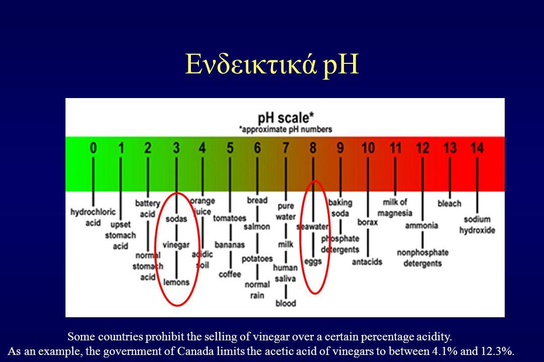 Ενδεικτικά pH Some countries prohibit the selling of vinegar over a certain percentage acidity. As an example, the government of Canada limits the ace