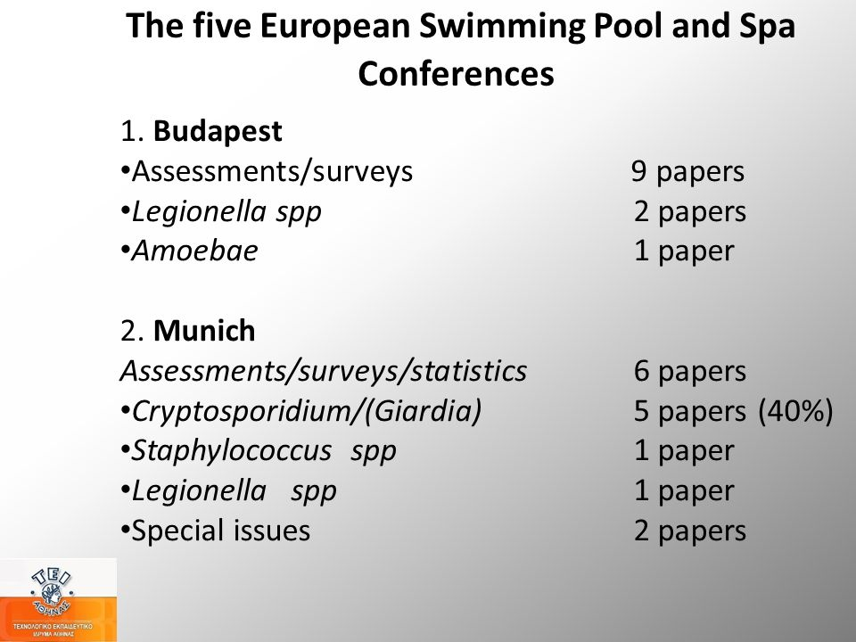 1. Budapest Αssessments/surveys 9 papers Legionella spp2 papers Amoebae1 paper 2. Munich Assessments/surveys/statistics 6 papers Cryptosporidium/(Giar