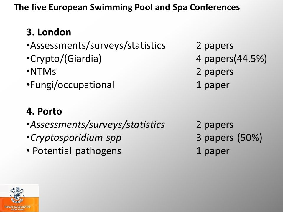 3. London Assessments/surveys/statistics 2 papers Crypto/(Giardia)4 papers(44.5%) NTMs2 papers Fungi/occupational1 paper 4. Porto Assessments/surveys/