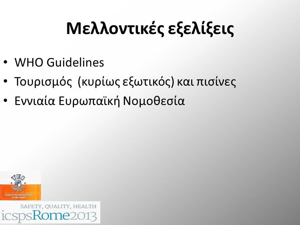 Μελλοντικές εξελίξεις WHO Guidelines Toυρισμός (κυρίως εξωτικός) και πισίνες Εννιαία Ευρωπαϊκή Νομοθεσία