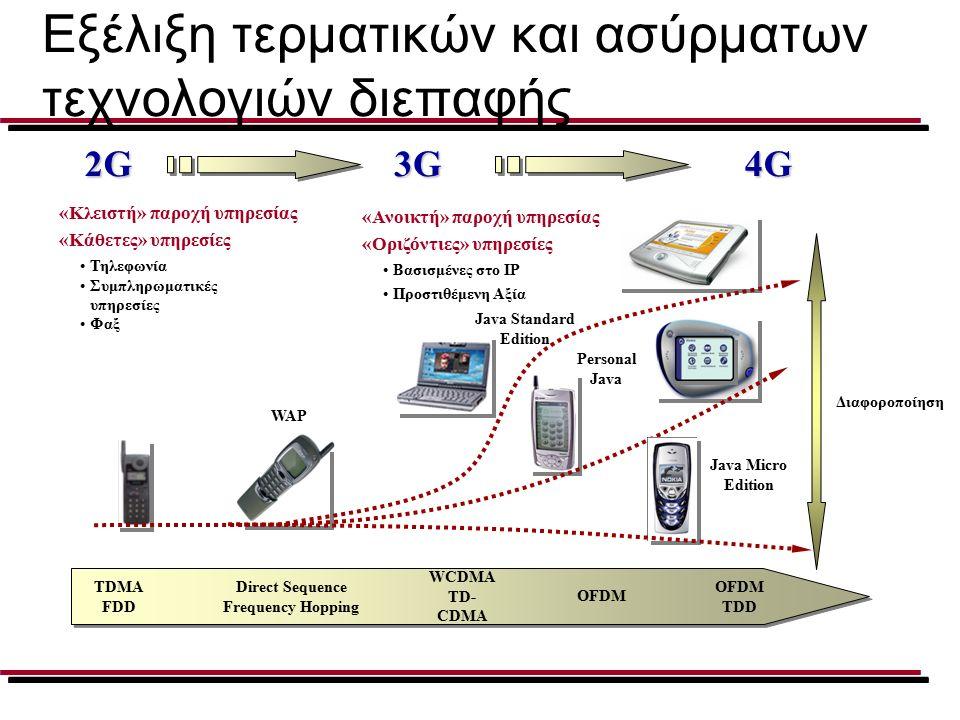 Εξέλιξη τερματικών και ασύρματων τεχνολογιών διεπαφής Διαφοροποίηση 2G3G4G «Κάθετες» υπηρεσίες Τηλεφωνία Συμπληρωματικές υπηρεσίες Φαξ Direct Sequence Frequency Hopping WCDMA TD- CDMA TDMA FDD OFDM TDD OFDM Java Standard Edition Personal Java Java Micro Edition WAP «Οριζόντιες» υπηρεσίες Βασισμένες στο IP Προστιθέμενη Αξία «Κλειστή» παροχή υπηρεσίας «Ανοικτή» παροχή υπηρεσίας