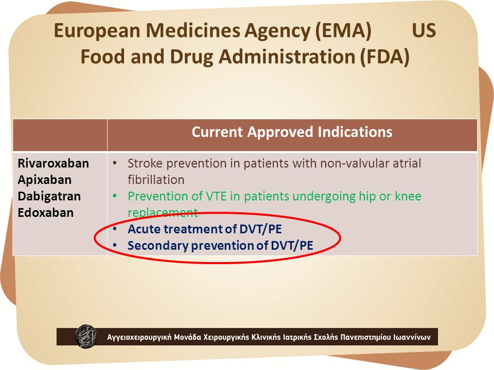Current Approved Indications Rivaroxaban Apixaban Dabigatran Edoxaban Stroke prevention in patients with non-valvular atrial fibrillation Prevention of VTE in patients undergoing hip or knee replacement Acute treatment of DVT/PE Secondary prevention of DVT/PE European Medicines Agency (EMA) US Food and Drug Administration (FDA)
