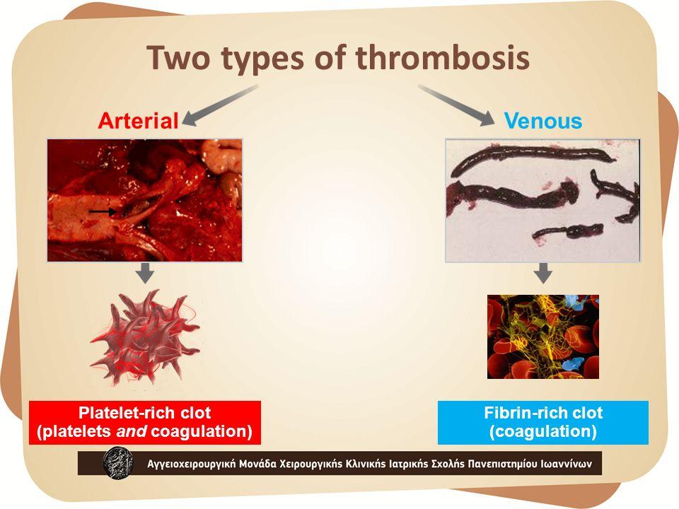 Two types of thrombosis Venous Fibrin-rich clot (coagulation) Arterial Platelet-rich clot (platelets and coagulation)
