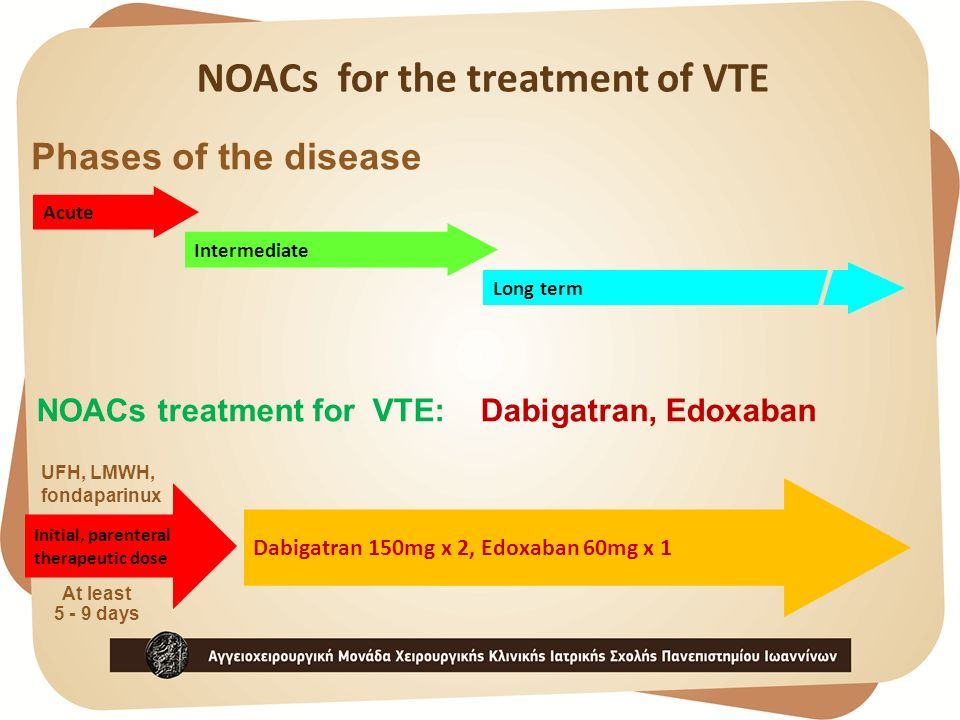 NOACs for the treatment of VTE Phases of the disease Intermediate Acute Long term Dabigatran 150mg x 2, Edoxaban 60mg x 1 NOACs treatment for VTE: Dabigatran, Edoxaban UFH, LMWH, fondaparinux Initial, parenteral therapeutic dose At least 5 - 9 days