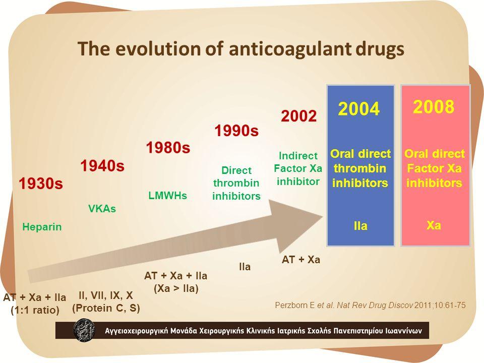 The evolution of anticoagulant drugs AT + Xa + IIa (1:1 ratio) Heparin 1930s AT + Xa Indirect Factor Xa inhibitor 2002 IIa Oral direct thrombin inhibitors 2004 AT + Xa + IIa (Xa > IIa) LMWHs 1980s II, VII, IX, X (Protein C, S) VKAs 1940s Xa Oral direct Factor Xa inhibitors 2008 IIa Direct thrombin inhibitors 1990s Perzborn E et al.