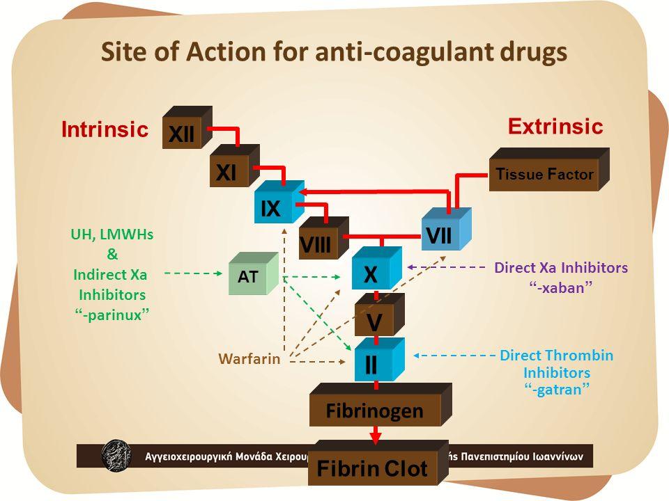 Site of Action for anti-coagulant drugs Fibrin Clot Intrinsic Extrinsic XII VII VIII IX XI Fibrinogen II V T issue F actor X Direct Xa Inhibitors -xaban Direct Thrombin Inhibitors -gatran Warfarin AT UH, LMWHs & Indirect Xa Inhibitors -parinux